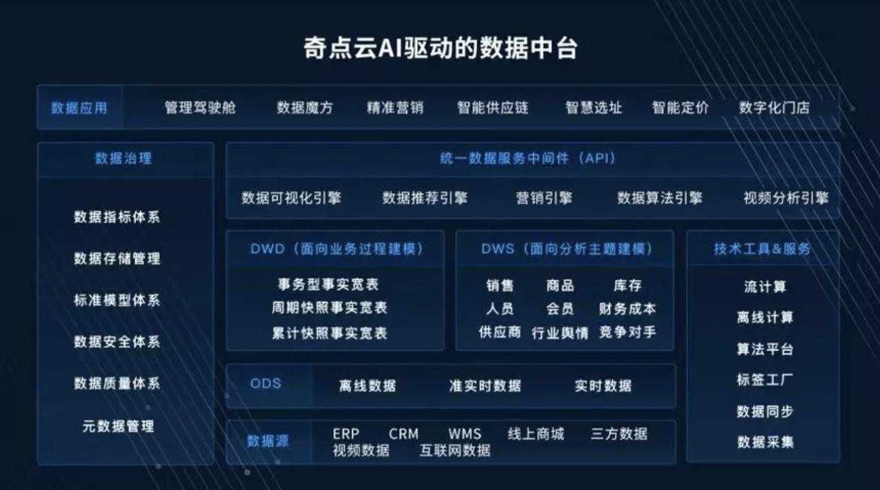 奇点云获近6000万元A轮融资-ifenxi