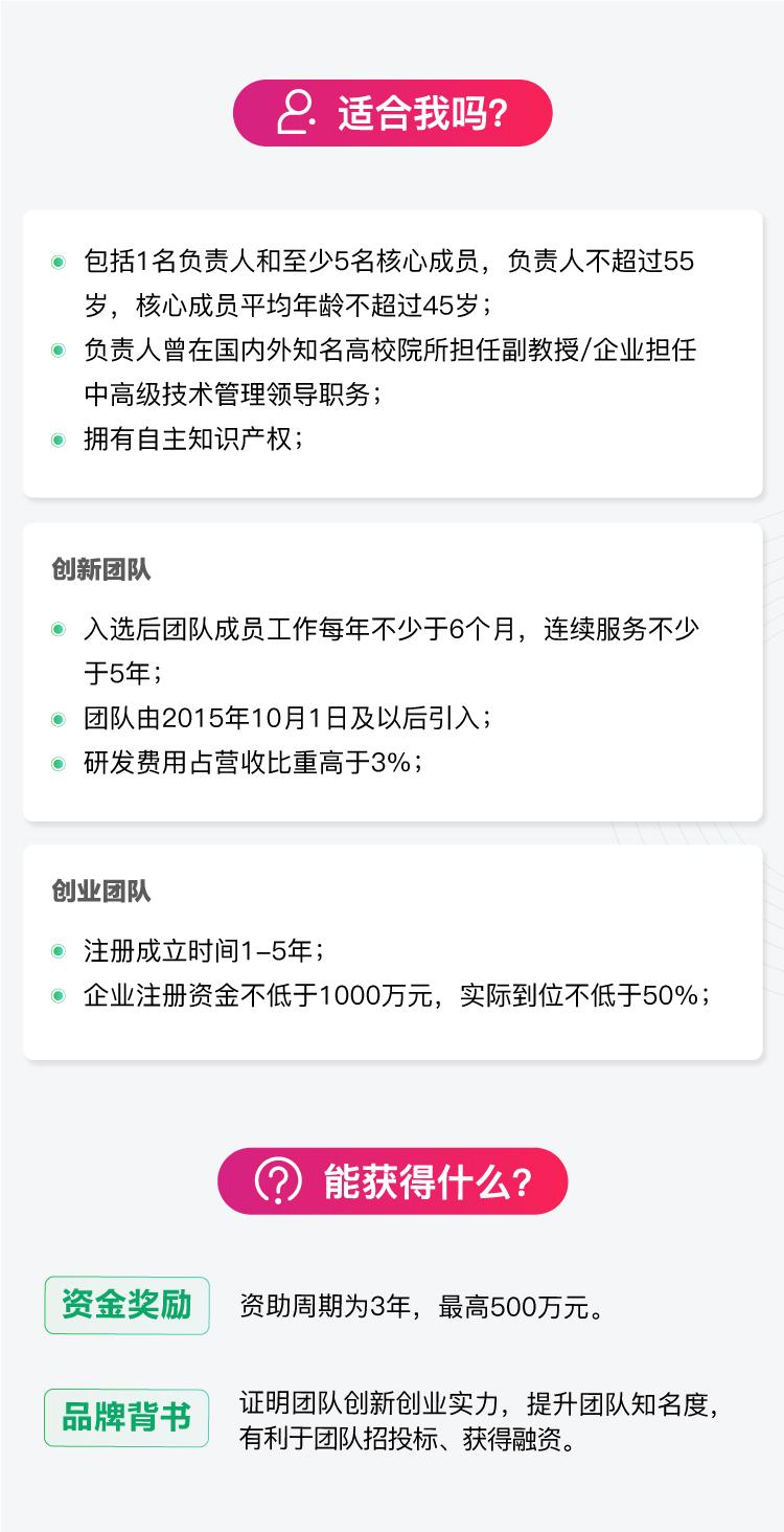 浙江省领军型创新创业团队1.jpg