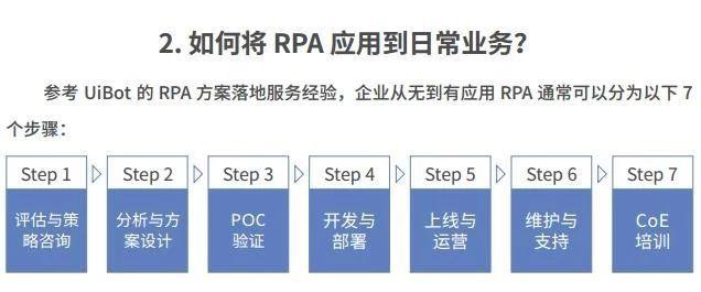 作为成实施RPA的关键所在,RPA卓越中心的价值在哪里?
