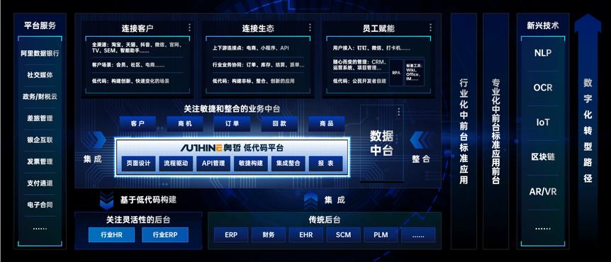 产品架构图.png