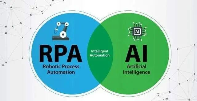一文读懂RPA如何赋能元宇宙,虚拟空间更需要RPA无处不在