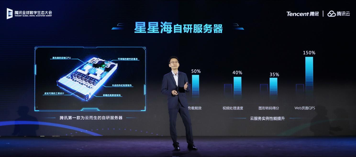 【ToB快讯】腾讯云重磅发布系列自研产品,加速构建全链路自研技术体系
