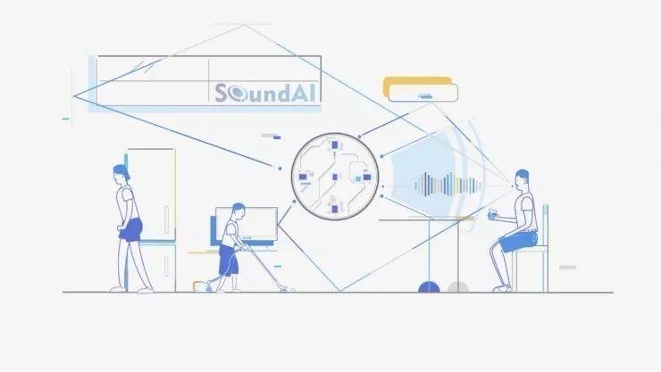 【企服专访】BAT、小米、联想的智能音箱,原来都是这家公司在供应技术!