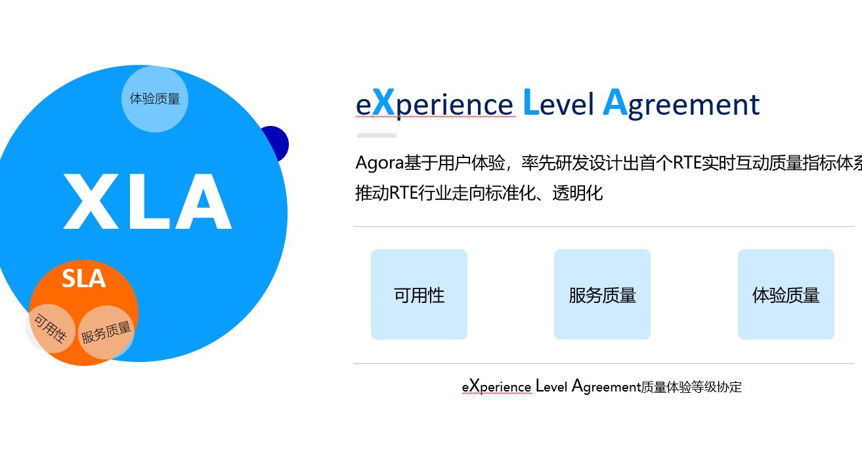 【ToB快讯】声网Agora发布实时互动云行业首个体验质量标准XLA