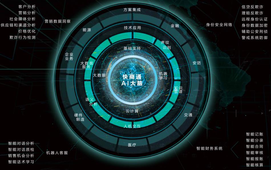 【企服快讯】快商通完成近亿元融资 ,隆领投资董事长蔡文胜领投
