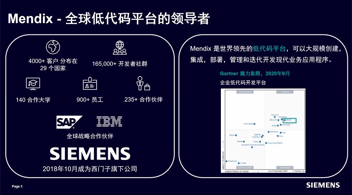 【ToB快讯】低代码软件开发平台Mendix正式登陆中国市场,助力数字化经济腾飞