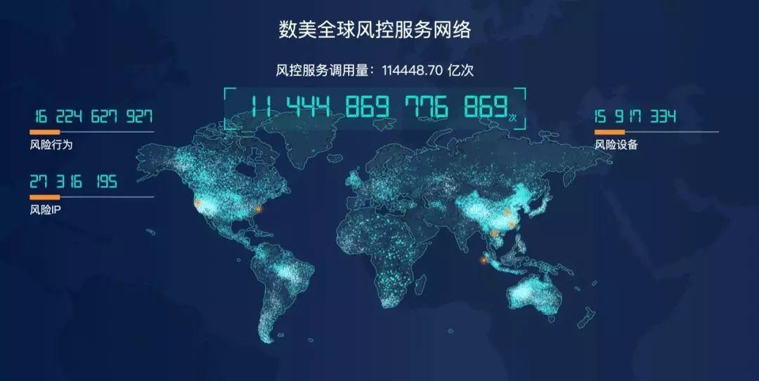 数美科技宣布完成1.35亿美元融资