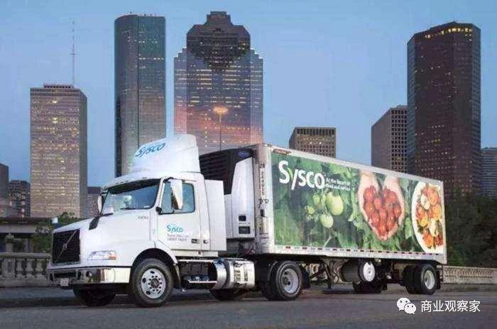 【企服快讯】高瓴、红杉等增资永辉B2B业务9.5亿元,对标Sysco