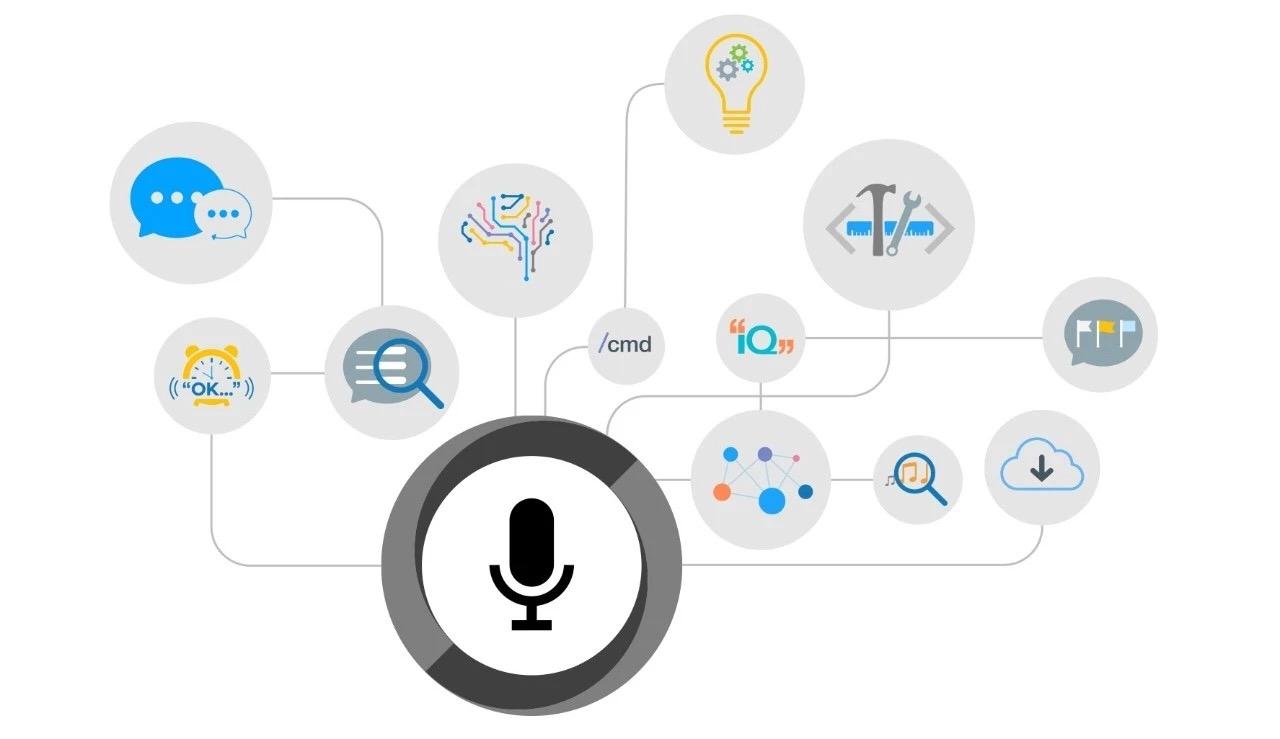 【企服观察】为什么现在智能语音产品还是听不懂你说话?