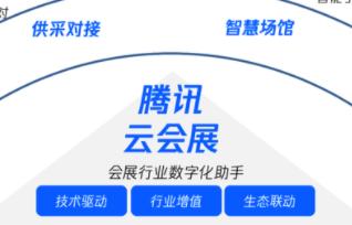 【ToB快讯】腾讯发布全新云会展解决方案,助力会展行业打造数字新基建
