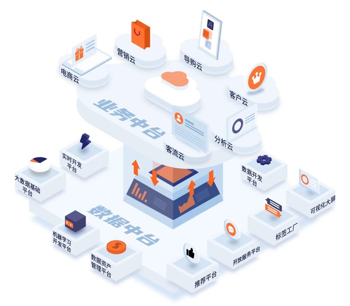 【ToB快讯】WakeData完成1000万美元B轮融资,红点中国、红杉中国领投