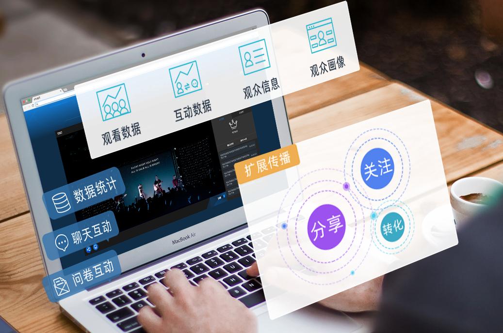 【ToB快讯】企业视频营销云目睹获用友1.1亿战略融资